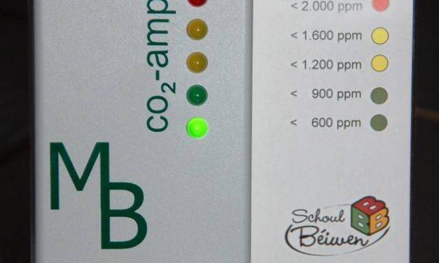 Luftqualität in Klassenräumen